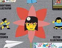 Illustration and Designer Self-Promo