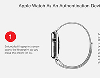 Apple Watch Authentication Concept