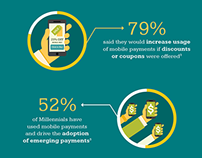 Infographic: Payments Go Mobile