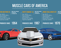 Muscle Car Infographic