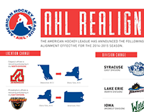 Providence Bruins Yearbook - AHL Alignment Article