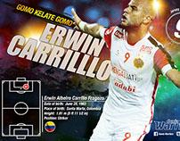Erwin Carillo | Kelantan FA