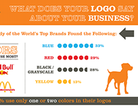 Logo Infographic Poster