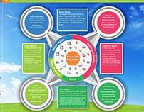 Mayo Clinic_Creative-LifeCare Campaign Media Mix