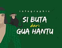 Si Buta Dari Gua Hantu - Infographic