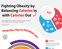 Info-graphic - Food Calories , OverView
