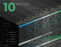 Population Info Graph
