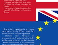 Infographic - Khalijis overseas properties purchases