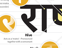 An Introduction to Devanagari