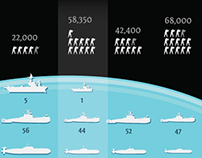 Asia's Maritime Military Balance
