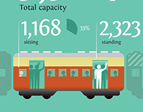 Mumbai Suburban Railway - A visualisation
