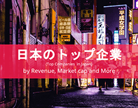 Top Companies in Japan