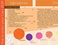 Cake Pop Infographic