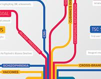 Misc Infographics