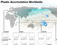 Plastic Accumulation Worldwide Figure