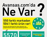 Avansas.com'da Ne Var? İnfografik