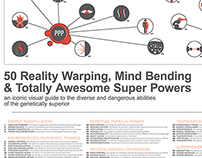 Awe-inspiring Abilities: Iconic Super Hero Infographic