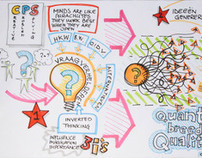 Visual harvesting - Graphic Facilitation
