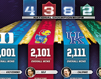 2013 ESPN Events Infographics