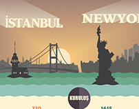 İstanbul Newyork Comparison Infographic