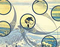 Ciclo da água e do carbono