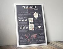 Plasticity Infographic Poster