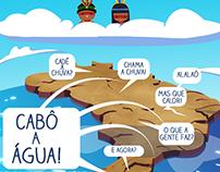 Cabô a Água - Global Game Jam 2015