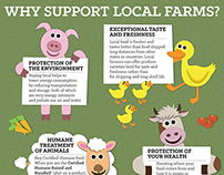 Support Local Farms Poster