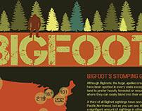 BigFoot Infographic