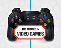 Video-Game Futures Infographic