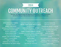 CHA 2014 Community Outreach Poster