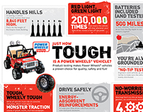 Mattel Power Wheels Infographic