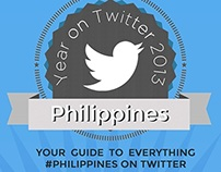 2013 Year on Twitter Philippines