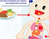 Infográfico para crianças com diabetes.(TCC)