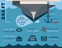 Aircraft Carrier Infographic