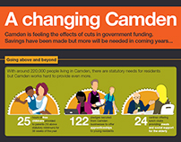 A changing Camden
