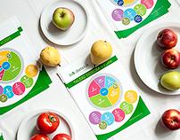 Bio Dietetyk - brand identity