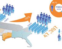 U.S Border Petrol - State of the Border Report, 2013