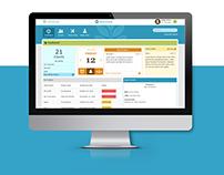 Neovia Client Management System