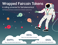 Wrapped Faircoin Identity