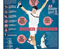 Roger Federer Especial Perú21 - Deportes