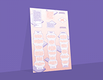 Double-sided Poster on Learning Environment Research