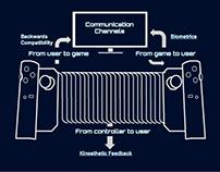 Game Controller Design