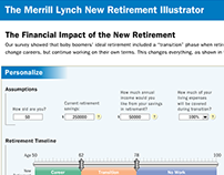 Application - Merrill Lynch