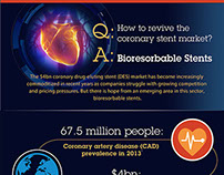 Infographic_Clinica Bioresorbable Stents