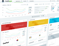 Mashape dashboard concept