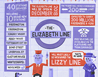 The Elizabeth Line - Infographic
