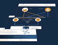 Identité visuelle et site web pour BOB | Shark Graphik