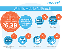 Smaato: Combatting Mobile Advertising Fraud (InfoGPX)