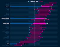 ixtract | OECD concept